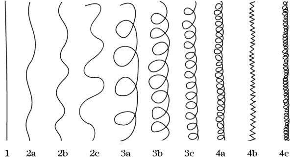 hairchart-600x325